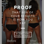 Proof that 80% of your results is how you eat